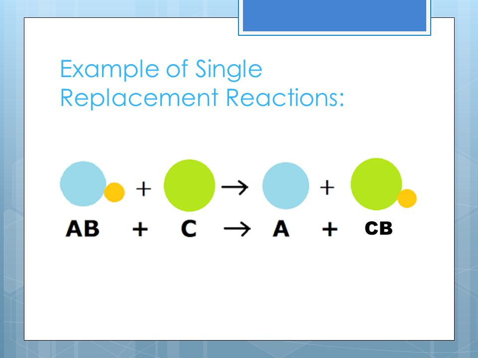 Example of Single Replacement Reactions: CB