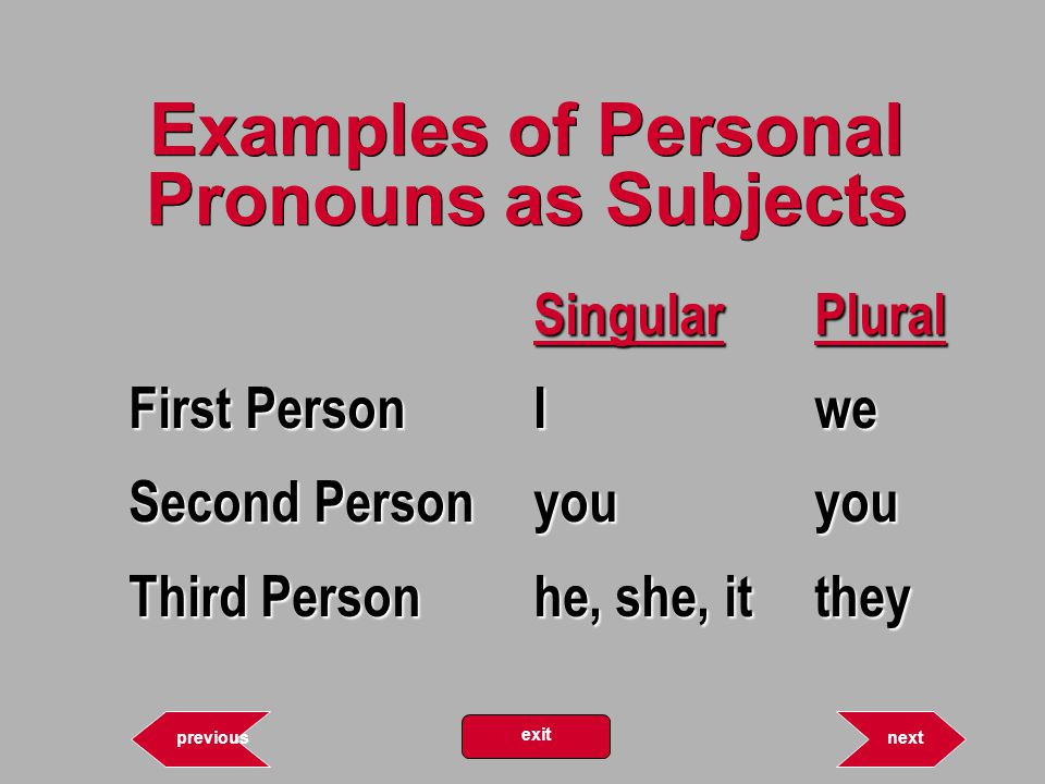 Examples of Personal Pronouns as Subjects SingularPlural First PersonIwe Second Personyouyou Third Personhe, she, itthey 12.26 nextprevious exit