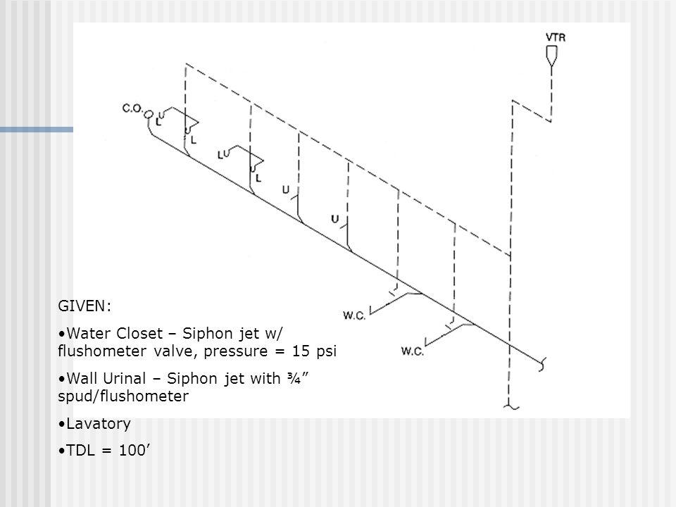"""GIVEN: Water Closet – Siphon jet w/ flushometer valve, pressure = 15 psi Wall Urinal – Siphon jet with ¾"""" spud/flushometer Lavatory TDL = 100'"""