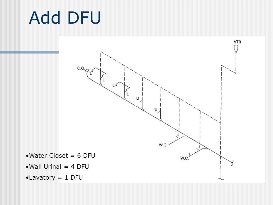 Add DFU Water Closet = 6 DFU Wall Urinal = 4 DFU Lavatory = 1 DFU