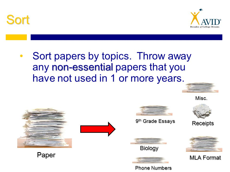 Sort non-essentialSort papers by topics.