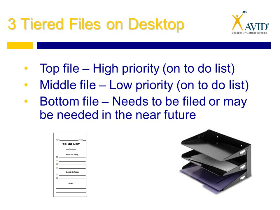 3 Tiered Files on Desktop Top file – High priority (on to do list) Middle file – Low priority (on to do list) Bottom file – Needs to be filed or may be needed in the near future