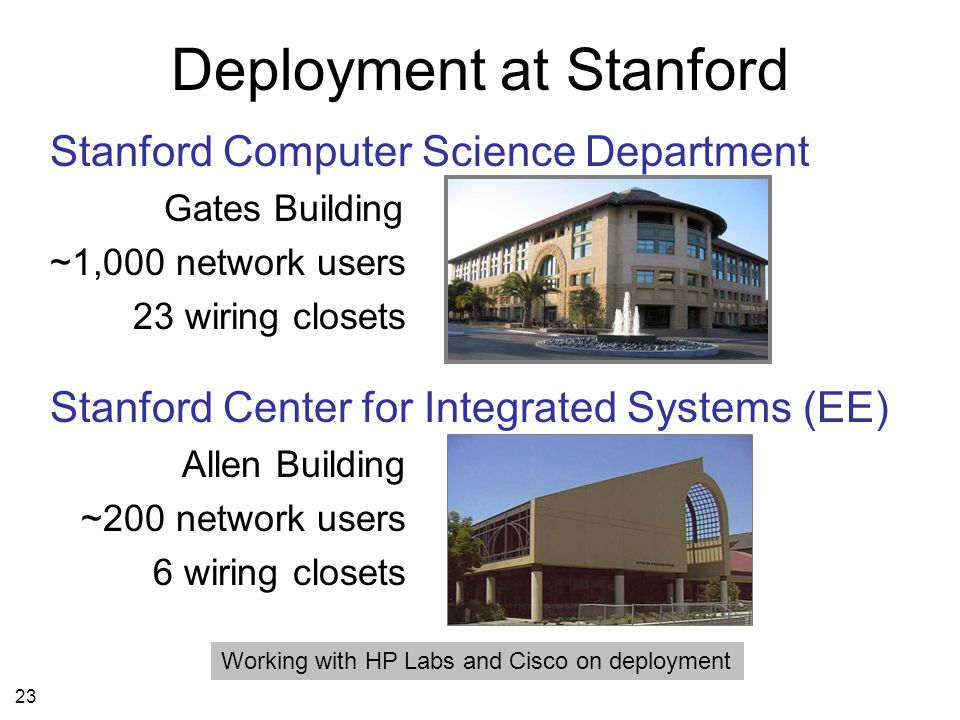 23 Deployment at Stanford Stanford Computer Science Department Gates Building ~1,000 network users 23 wiring closets Stanford Center for Integrated Systems (EE) Allen Building ~200 network users 6 wiring closets Working with HP Labs and Cisco on deployment