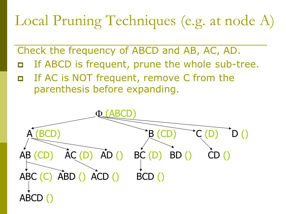 Local Pruning Techniques (e.g. at node A) Check the frequency of ABCD and AB, AC, AD.  If ABCD is frequent, prune the whole sub-tree.  If AC is NOT