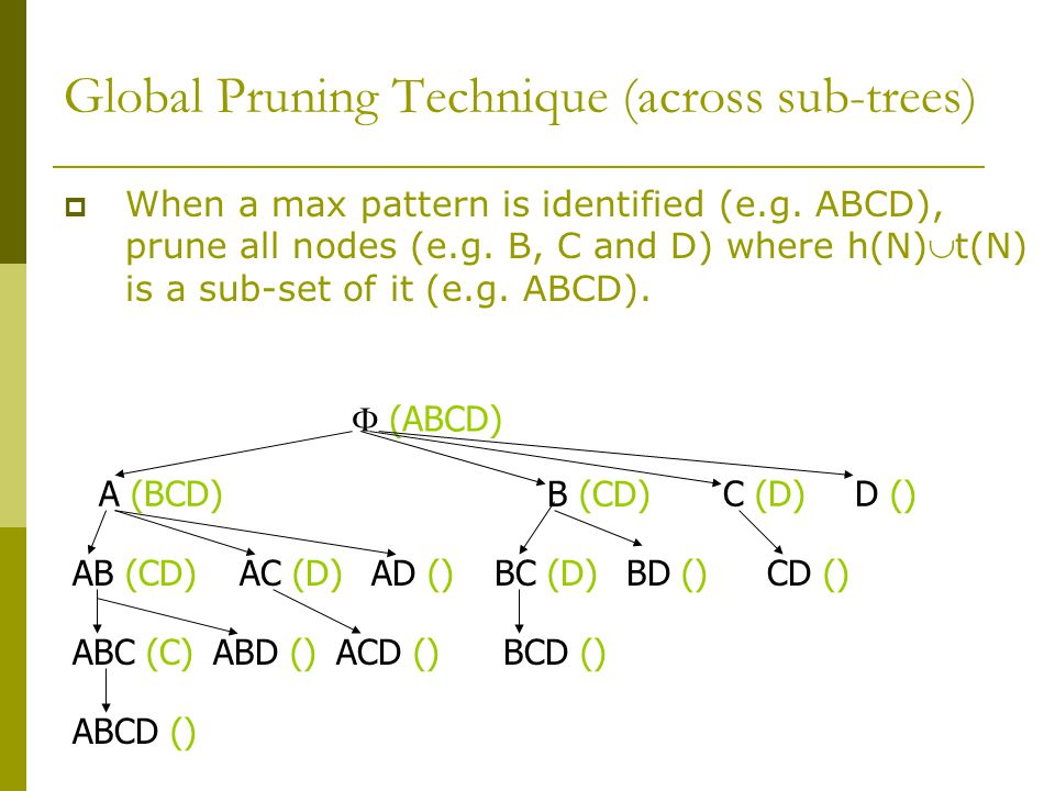Global Pruning Technique (across sub-trees)  When a max pattern is identified (e.g. ABCD), prune all nodes (e.g. B, C and D) where h(N)t(N) is a sub