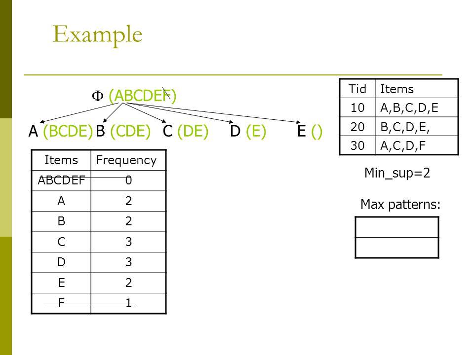 Example TidItems 10A,B,C,D,E 20B,C,D,E, 30A,C,D,F  (ABCDEF) ItemsFrequency ABCDEF0 A2 B2 C3 D3 E2 F1 Min_sup=2 Max patterns: A (BCDE) B (CDE)C (DE)E