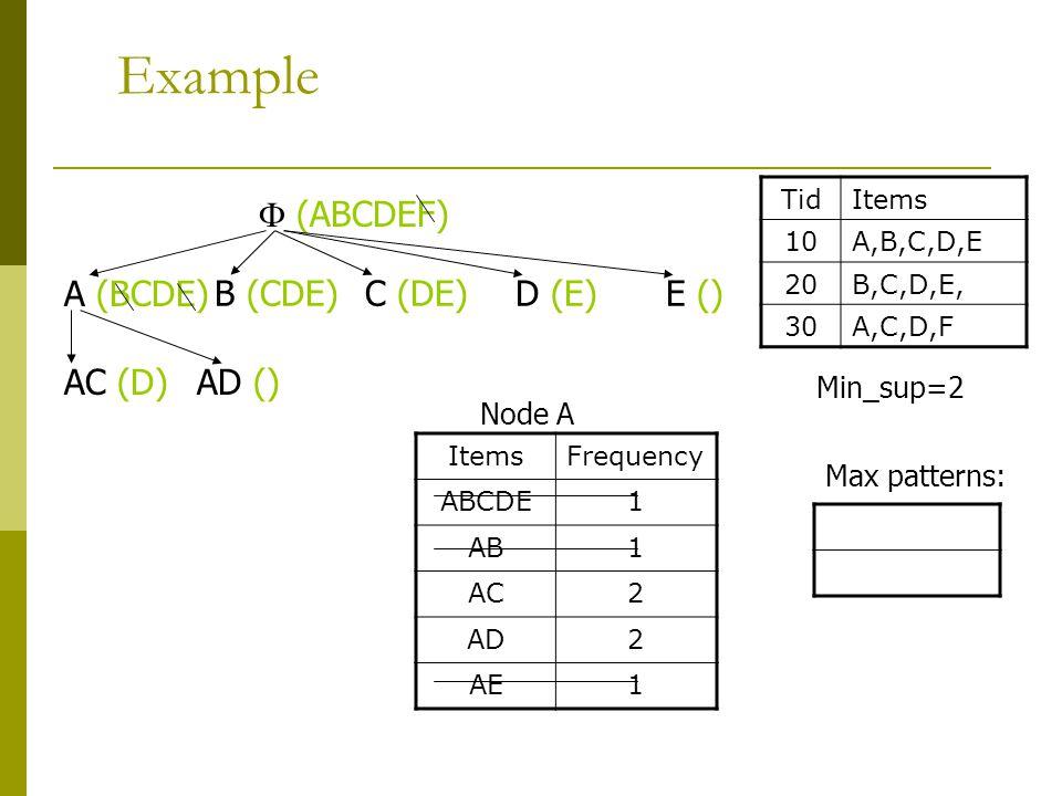 Example TidItems 10A,B,C,D,E 20B,C,D,E, 30A,C,D,F  (ABCDEF) ItemsFrequency ABCDE1 AB1 AC2 AD2 AE1 Min_sup=2 A (BCDE) B (CDE)C (DE)E ()D (E) AC (D)AD