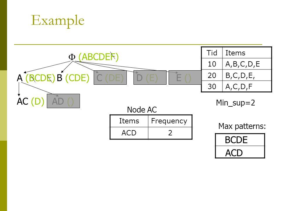 Example TidItems 10A,B,C,D,E 20B,C,D,E, 30A,C,D,F  (ABCDEF) ItemsFrequency ACD2 Min_sup=2 A (BCDE) B (CDE)C (DE)E ()D (E) AC (D)AD () Max patterns: BCDE ACD Node AC