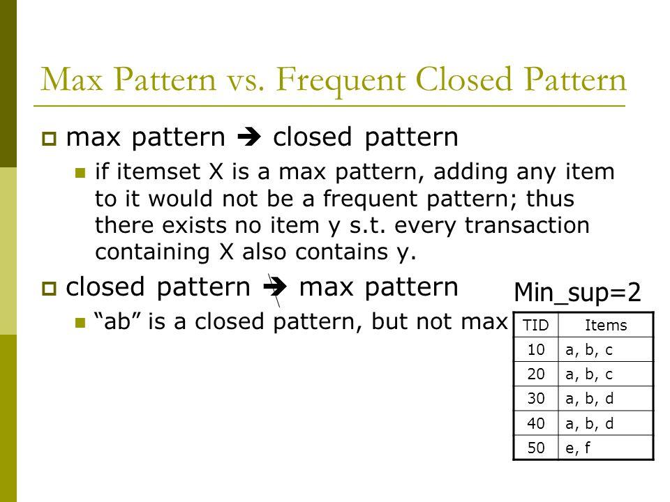 Max Pattern vs.