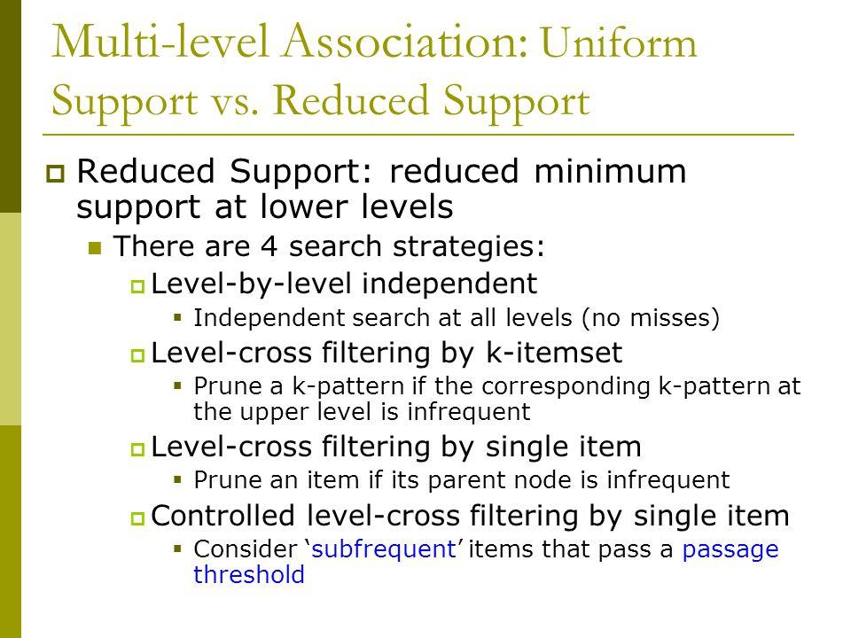Multi-level Association: Uniform Support vs.
