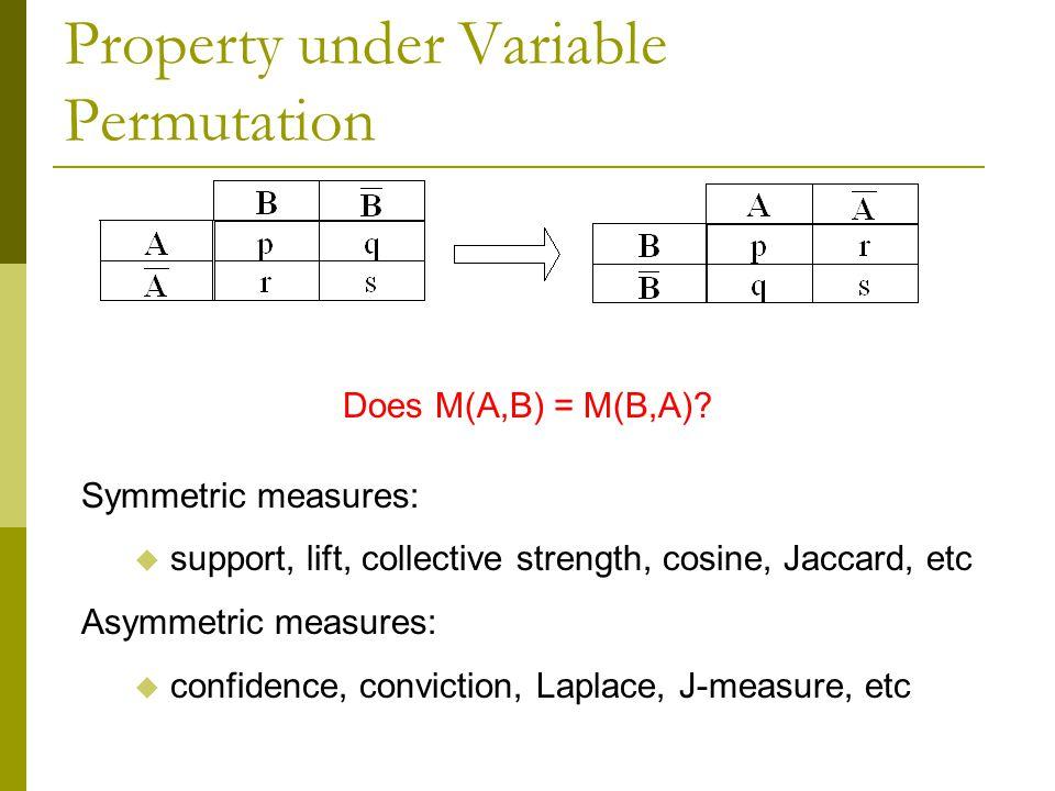 Property under Variable Permutation Does M(A,B) = M(B,A)? Symmetric measures: u support, lift, collective strength, cosine, Jaccard, etc Asymmetric me