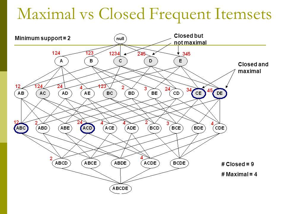 Maximal vs Closed Frequent Itemsets Minimum support = 2 # Closed = 9 # Maximal = 4 Closed and maximal Closed but not maximal