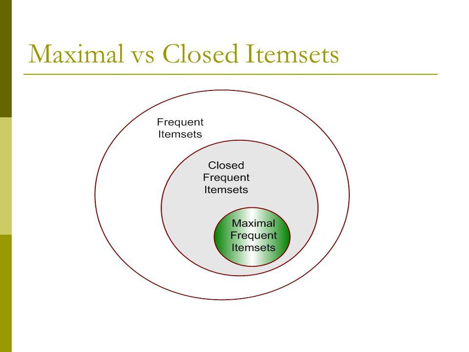 Maximal vs Closed Itemsets