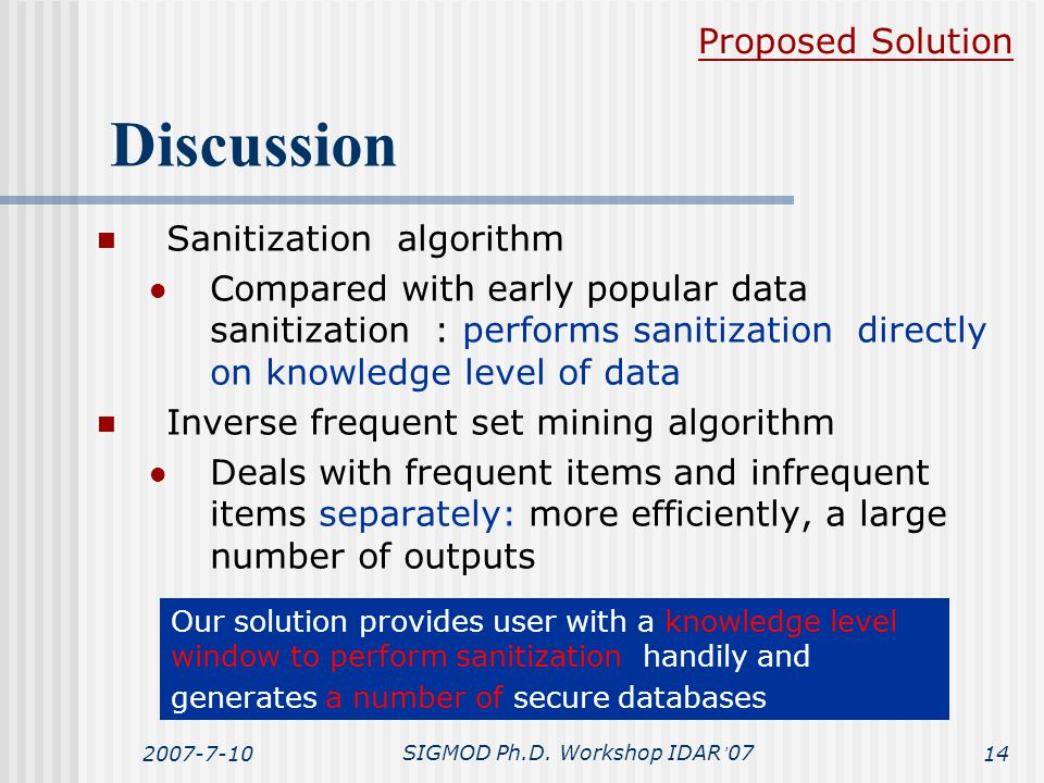 2007-7-10SIGMOD Ph.D. Workshop IDAR ' 0714 Discussion Sanitization algorithm Compared with early popular data sanitization : performs sanitization dir