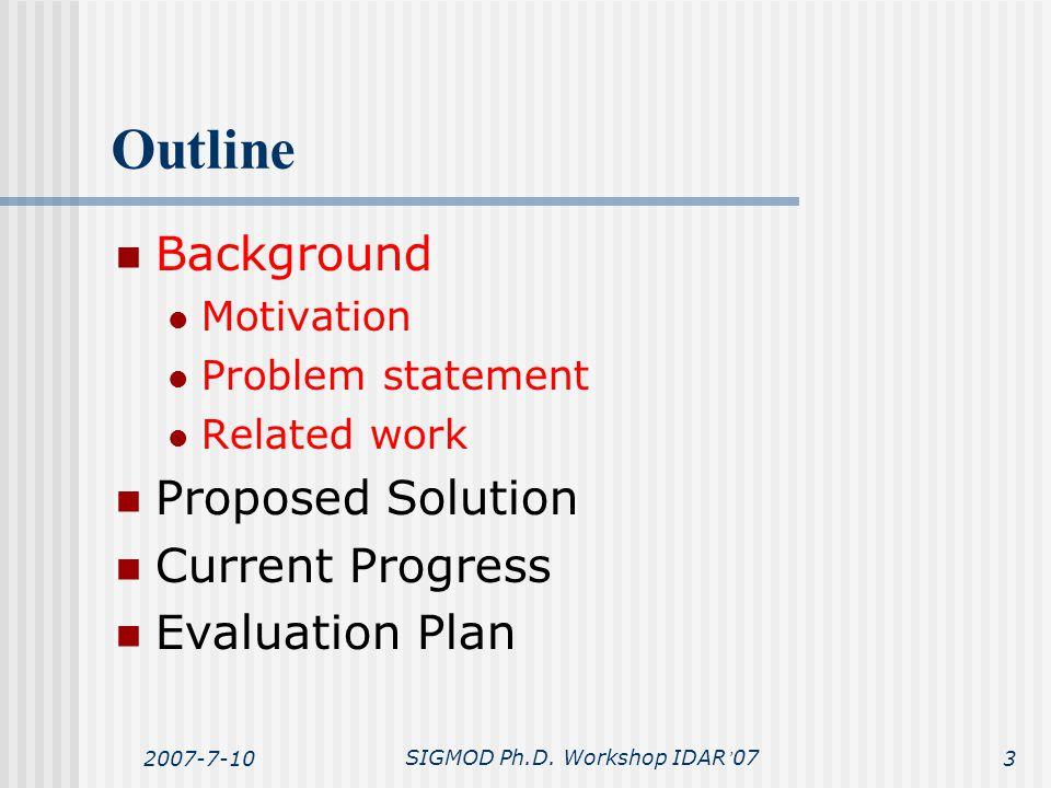 2007-7-10SIGMOD Ph.D.
