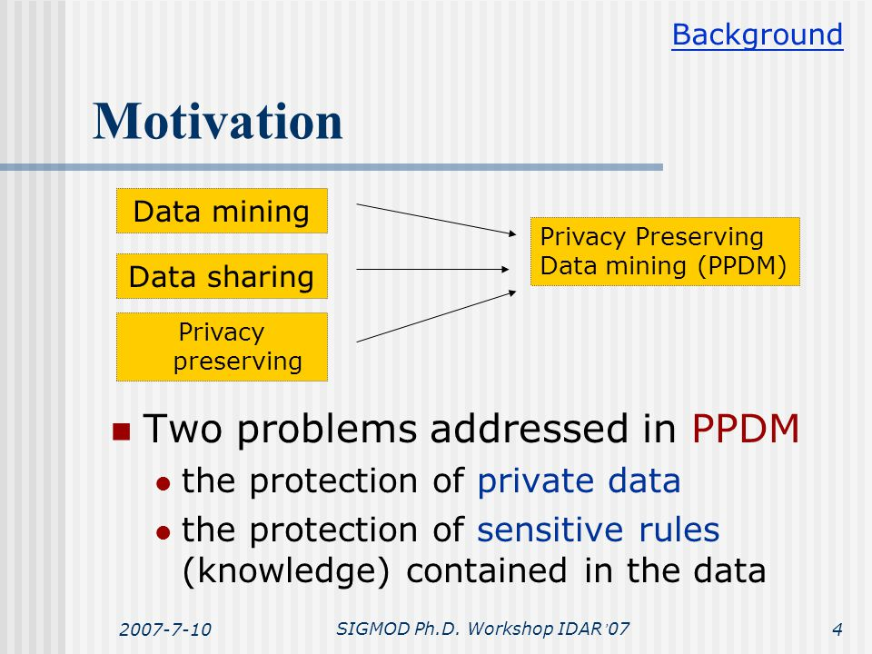 2007-7-10SIGMOD Ph.D. Workshop IDAR ' 074 Motivation Two problems addressed in PPDM the protection of private data the protection of sensitive rules (
