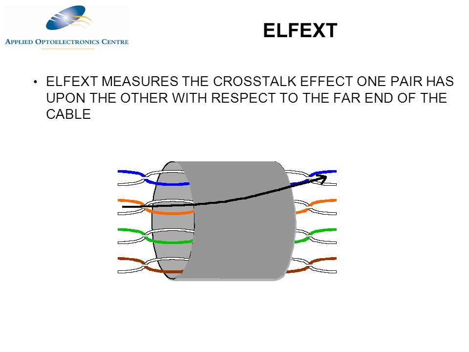 ELFEXT MEASURES THE CROSSTALK EFFECT ONE PAIR HAS UPON THE OTHER WITH RESPECT TO THE FAR END OF THE CABLE ELFEXT