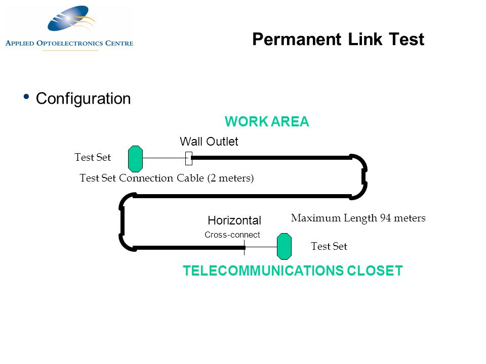 Channel Test Configuration TELECOMMUNICATIONS CLOSET Horizontal Concentration Point Patch Cable Maximum Length 100 Meters WORK AREA Cross-connect Wall Outlet Equipment Cable Test Set