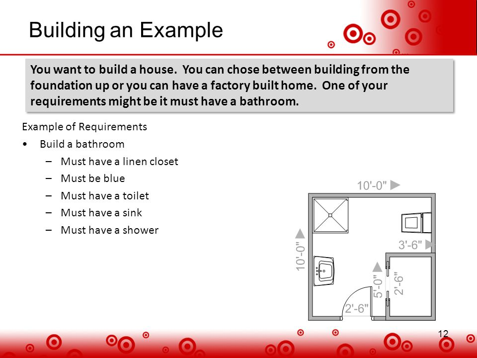 12 Building an Example 12 Example of Requirements Build a bathroom –Must have a linen closet –Must be blue –Must have a toilet –Must have a sink –Must