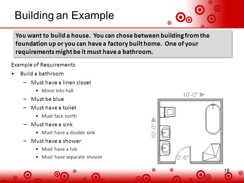 16 Building an Example 16 Example of Requirements Build a bathroom –Must have a linen closet Move into hall –Must be blue –Must have a toilet Must fac