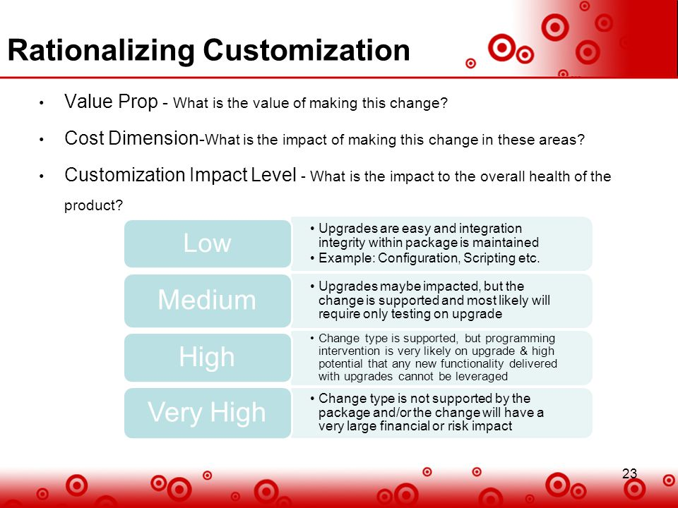 23 Rationalizing Customization 23 Value Prop - What is the value of making this change? Cost Dimension - What is the impact of making this change in t