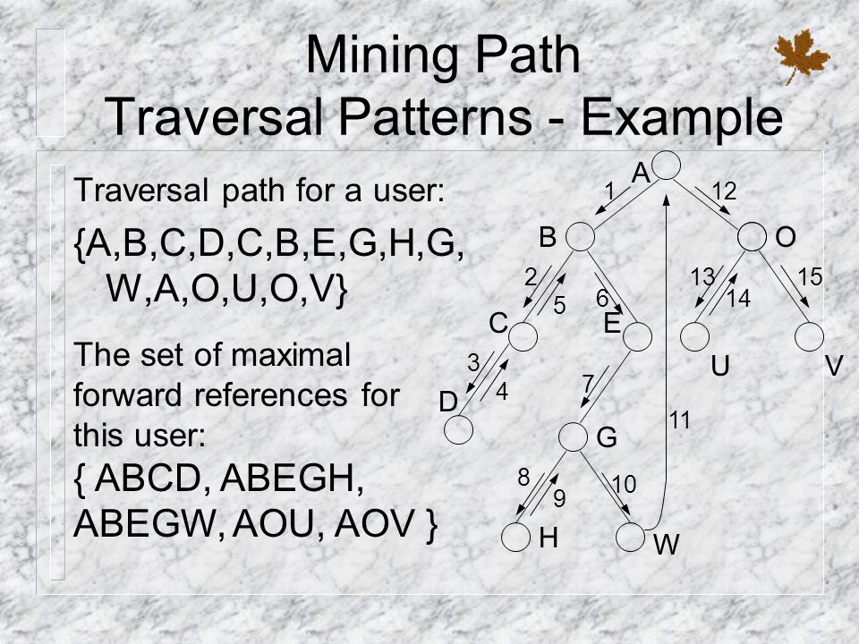 Mining Path Traversal Patterns - Example Traversal path for a user: {A,B,C,D,C,B,E,G,H,G, W,A,O,U,O,V} V C B G D W H O EA U 2 3 4 5 7 6 9 8 15 11 13 14 12 10 1 The set of maximal forward references for this user: { ABCD, ABEGH, ABEGW, AOU, AOV }