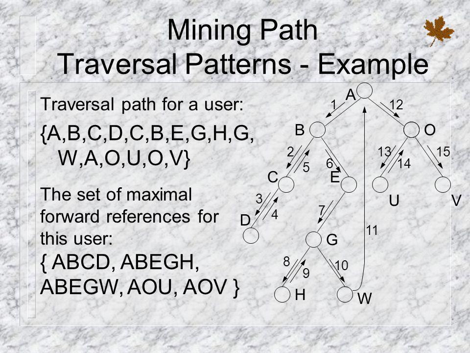Mining Path Traversal Patterns - Example Traversal path for a user: {A,B,C,D,C,B,E,G,H,G, W,A,O,U,O,V} V C B G D W H O EA U 2 3 4 5 7 6 9 8 15 11 13 1