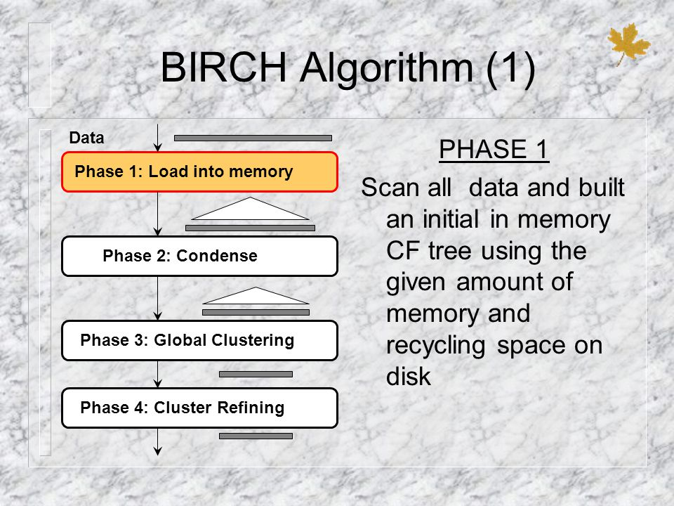 BIRCH Algorithm (1) PHASE 1 Scan all data and built an initial in memory CF tree using the given amount of memory and recycling space on disk Phase 1: Load into memory Phase 2: Condense Phase 3: Global Clustering Phase 4: Cluster Refining Data