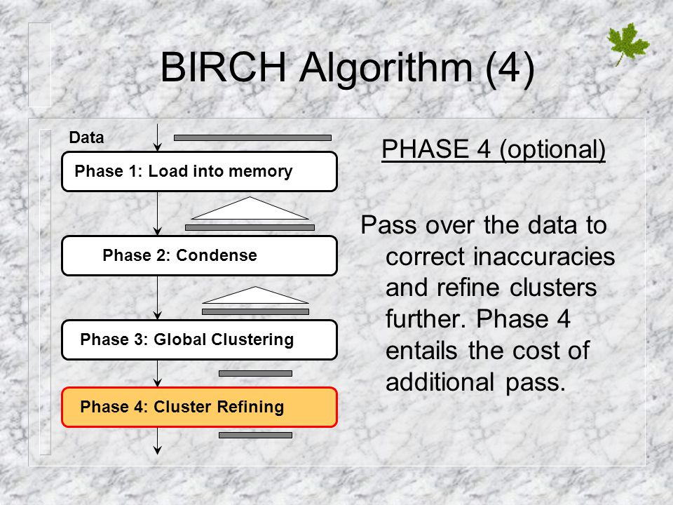 BIRCH Algorithm (4) PHASE 4 (optional) Pass over the data to correct inaccuracies and refine clusters further.