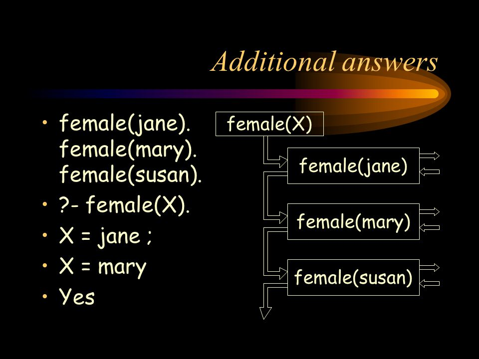 Additional answers female(jane). female(mary). female(susan).