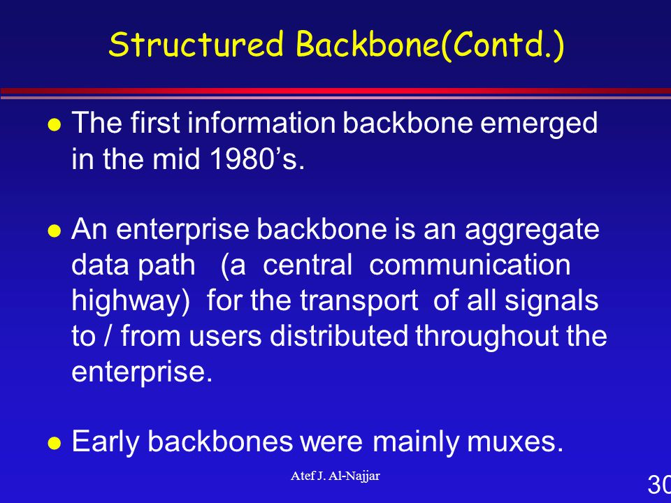 30 Atef J. Al-Najjar Structured Backbone(Contd.) l The first information backbone emerged in the mid 1980's. l An enterprise backbone is an aggregate