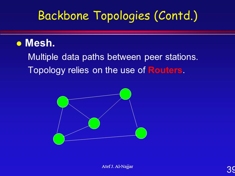39 Atef J. Al-Najjar Backbone Topologies (Contd.) l Mesh. Multiple data paths between peer stations. Topology relies on the use of Routers.