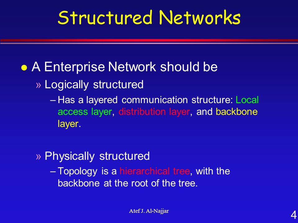 4 Atef J. Al-Najjar Structured Networks l A Enterprise Network should be »Logically structured –Has a layered communication structure: Local access la