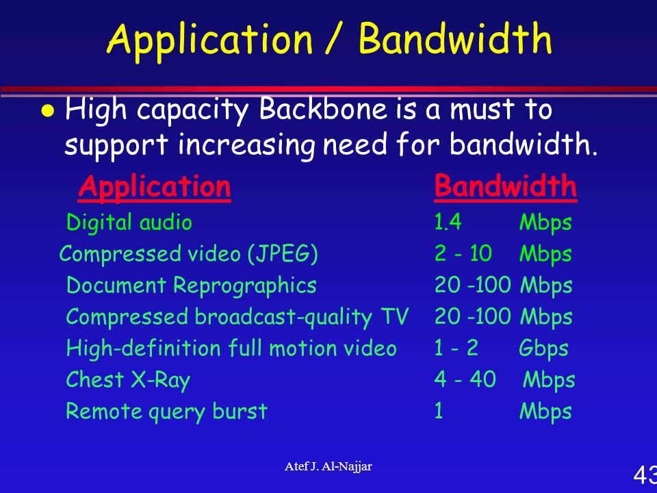 43 Atef J. Al-Najjar Application / Bandwidth l High capacity Backbone is a must to support increasing need for bandwidth. ApplicationBandwidth Digital
