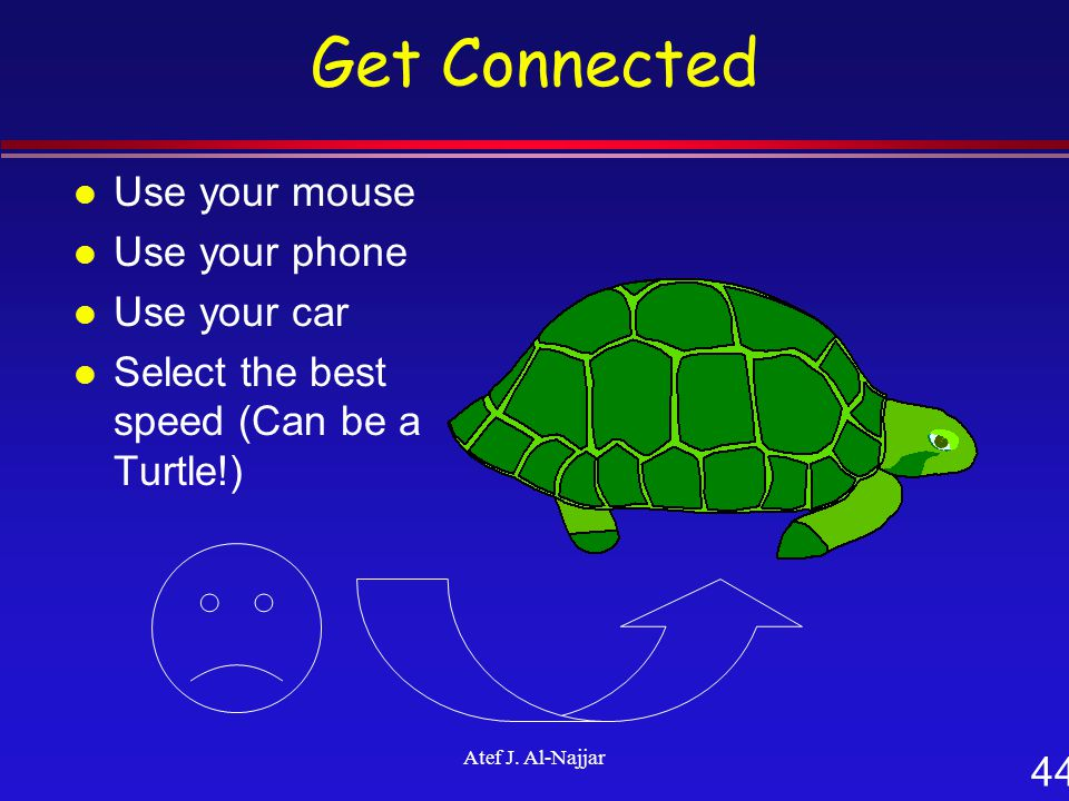 44 Atef J. Al-Najjar Get Connected l Use your mouse l Use your phone l Use your car l Select the best speed (Can be a Turtle!)