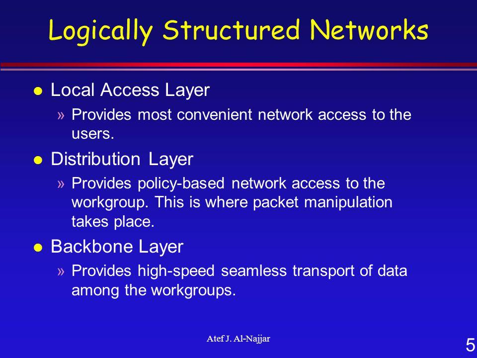 26 Atef J.Al-Najjar Unstructured Backbone -- Mainframe Terminals Mainframe...