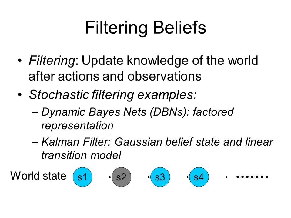 Filtering Beliefs Filtering: Update knowledge of the world after actions and observations Stochastic filtering examples: –Dynamic Bayes Nets (DBNs): f