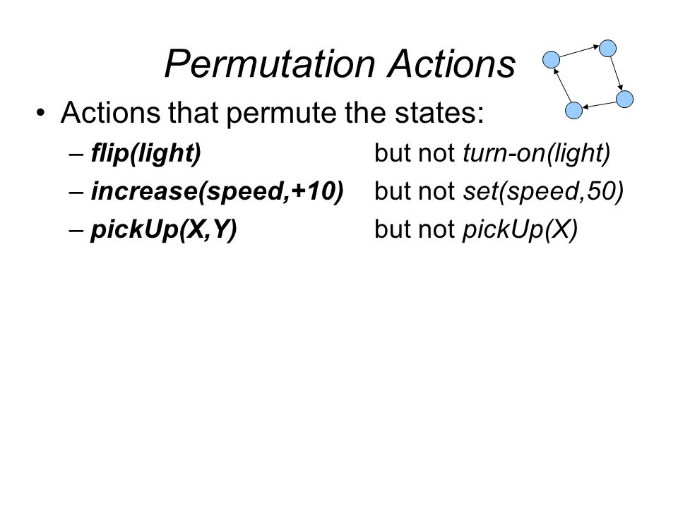 Permutation Actions Actions that permute the states: –flip(light) but not turn-on(light) –increase(speed,+10) but not set(speed,50) –pickUp(X,Y)but no