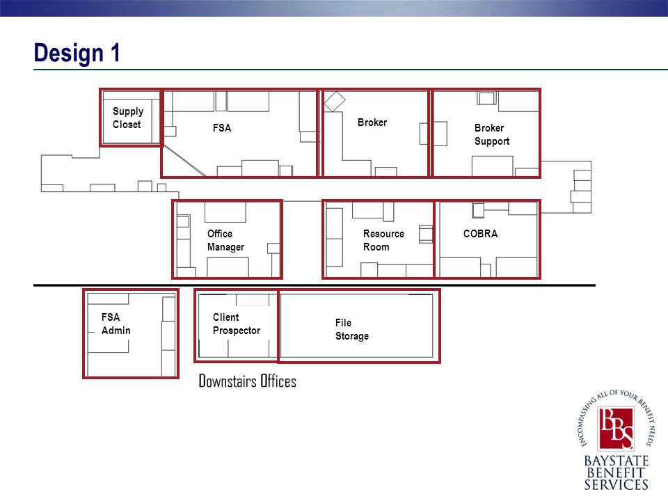 Design 1 Supply Closet FSA Broker Broker Support Office Manager Resource Room COBRA FSA Admin File Storage Client Prospector