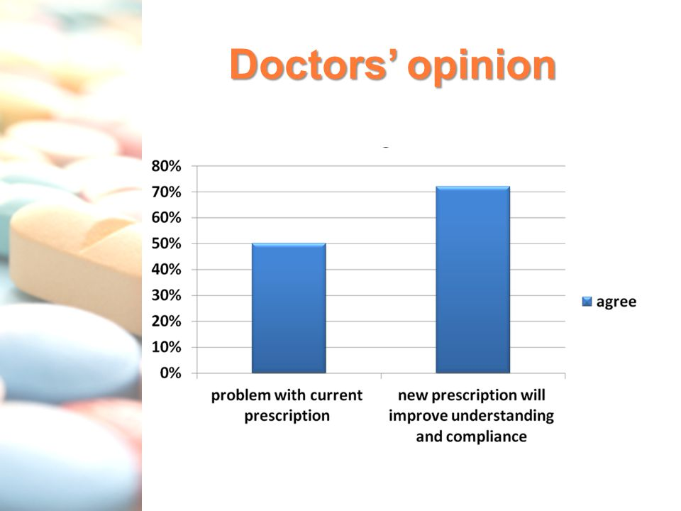 Doctors' opinion