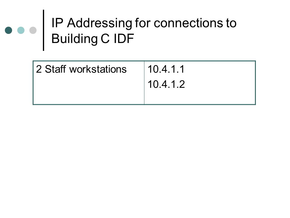 IP Addressing for connections to Building C IDF 2 Staff workstations10.4.1.1 10.4.1.2