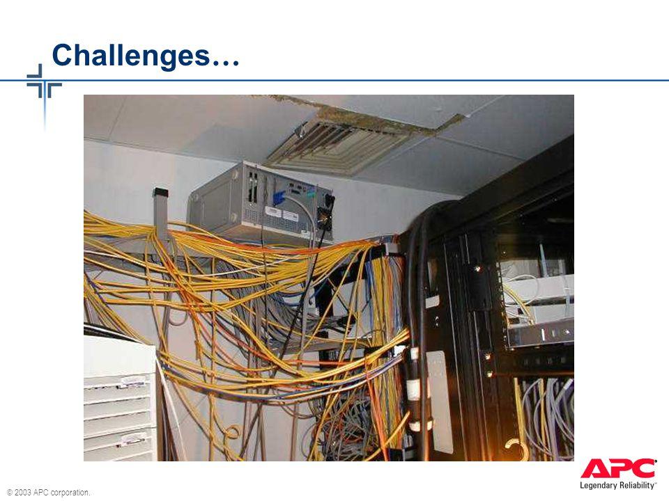© 2003 APC corporation. Challenges …