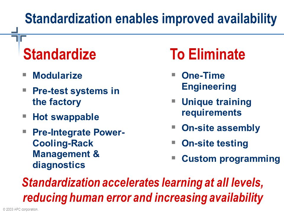 © 2003 APC corporation. Standardization enables improved availability  Modularize  Pre-test systems in the factory  Hot swappable  Pre-Integrate P