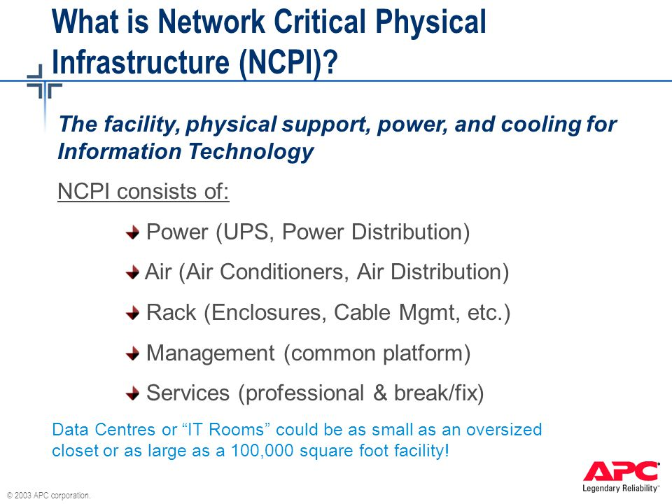 © 2003 APC corporation. What is Network Critical Physical Infrastructure (NCPI).