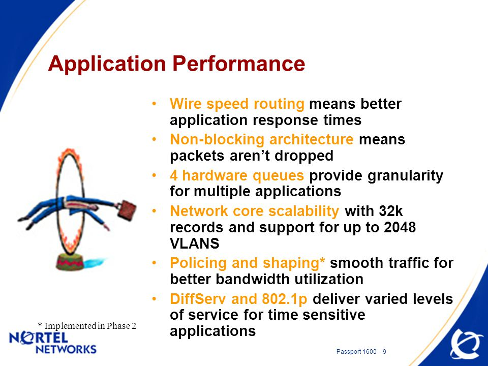 Passport 1600 - 9 Application Performance Wire speed routing means better application response times Non-blocking architecture means packets aren't dr