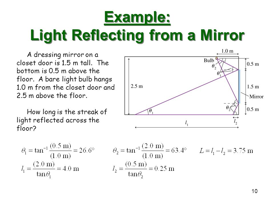 10 Example: Light Reflecting from a Mirror A dressing mirror on a closet door is 1.5 m tall.