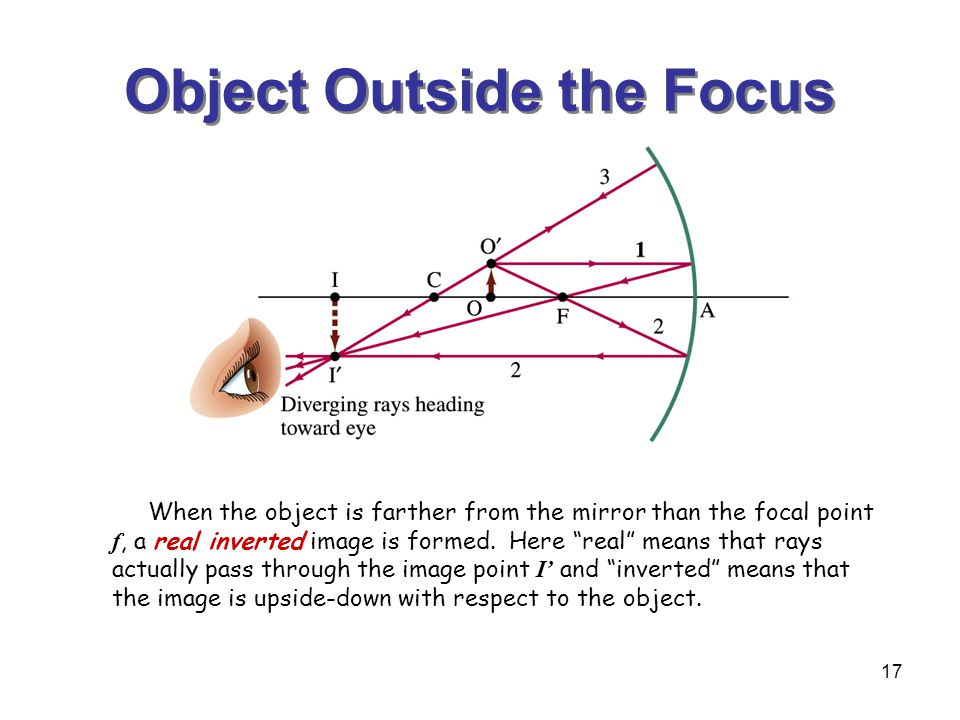 17 Object Outside the Focus When the object is farther from the mirror than the focal point f, a real inverted image is formed.