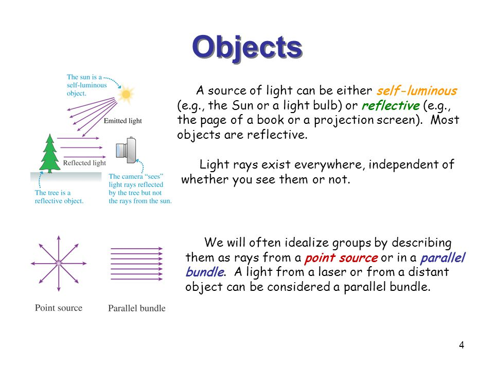 4 Objects A source of light can be either self-luminous (e.g., the Sun or a light bulb) or reflective (e.g., the page of a book or a projection screen).