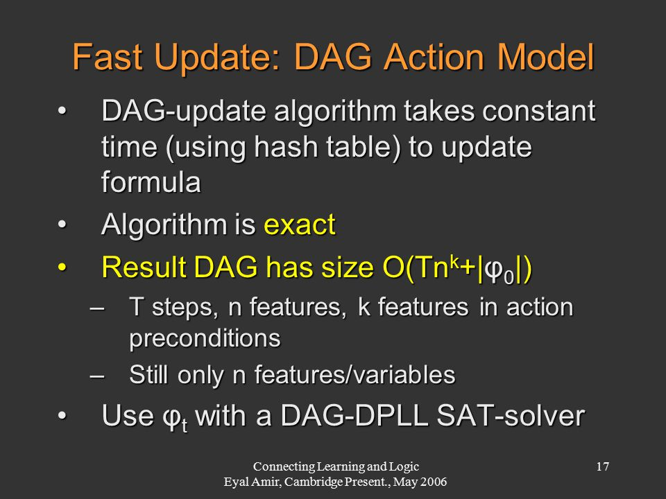 Connecting Learning and Logic Eyal Amir, Cambridge Present., May 2006 17 Fast Update: DAG Action Model DAG-update algorithm takes constant time (using