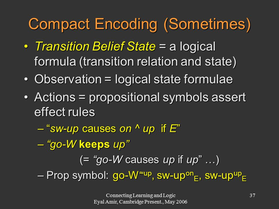 Connecting Learning and Logic Eyal Amir, Cambridge Present., May 2006 37 Compact Encoding (Sometimes) Transition Belief State = a logical formula (tra